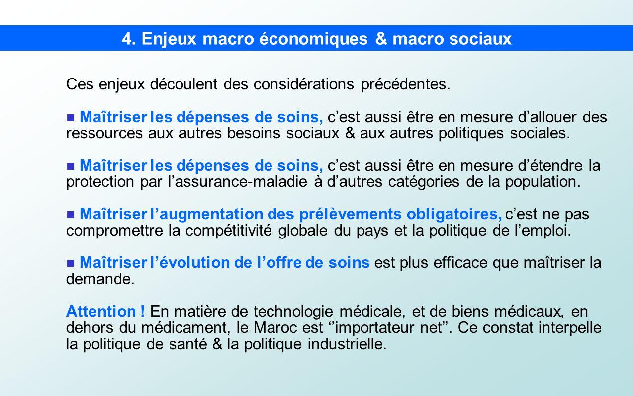 4. Enjeux macro économiques & macro sociaux