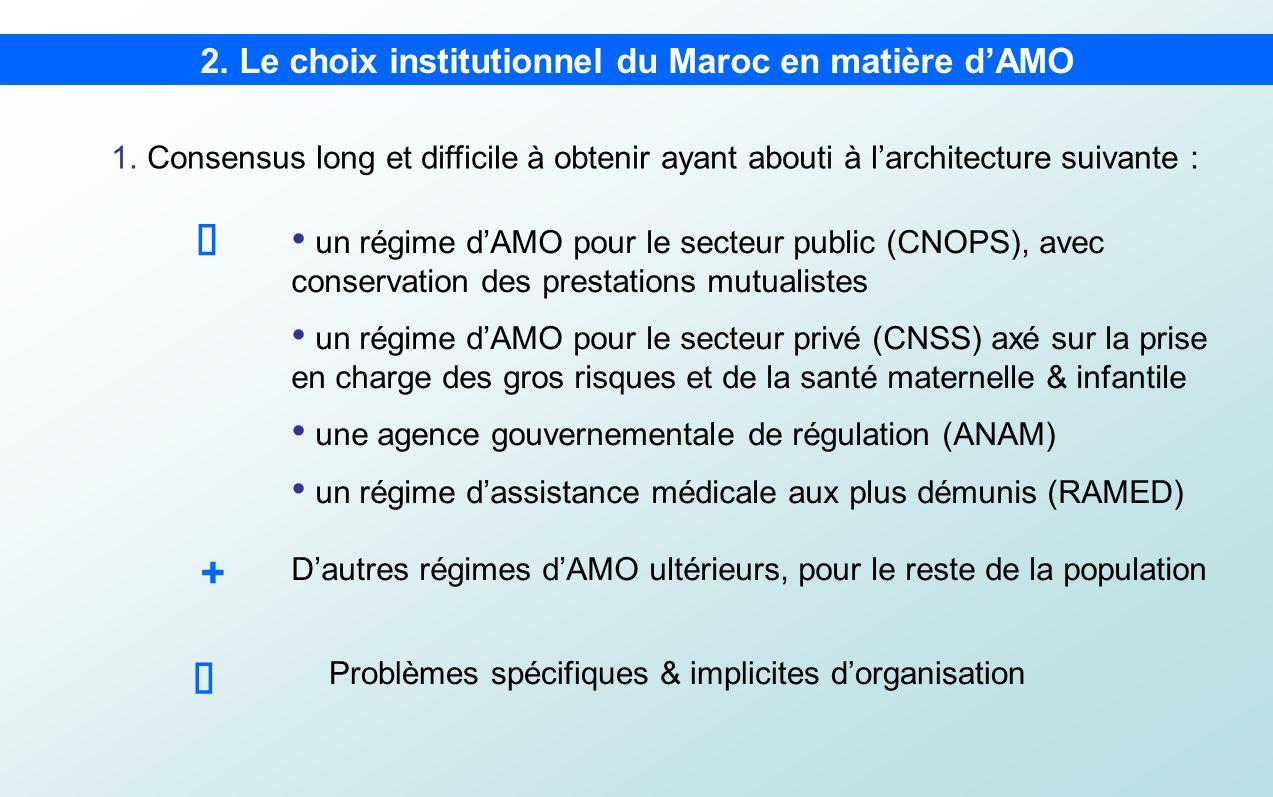 2. Le choix institutionnel du Maroc en matière d'AMO