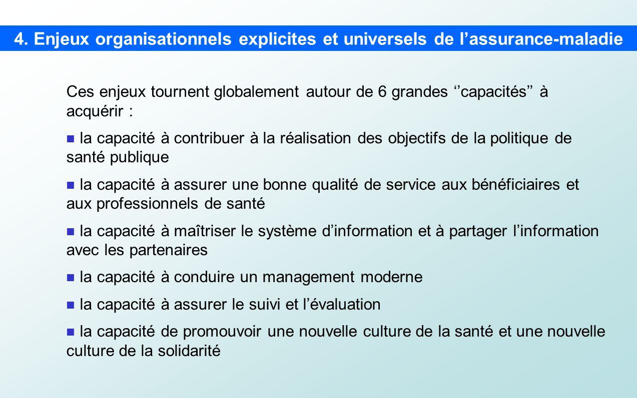 4. Enjeux organisationnels explicites et universels de l'assurance-maladie