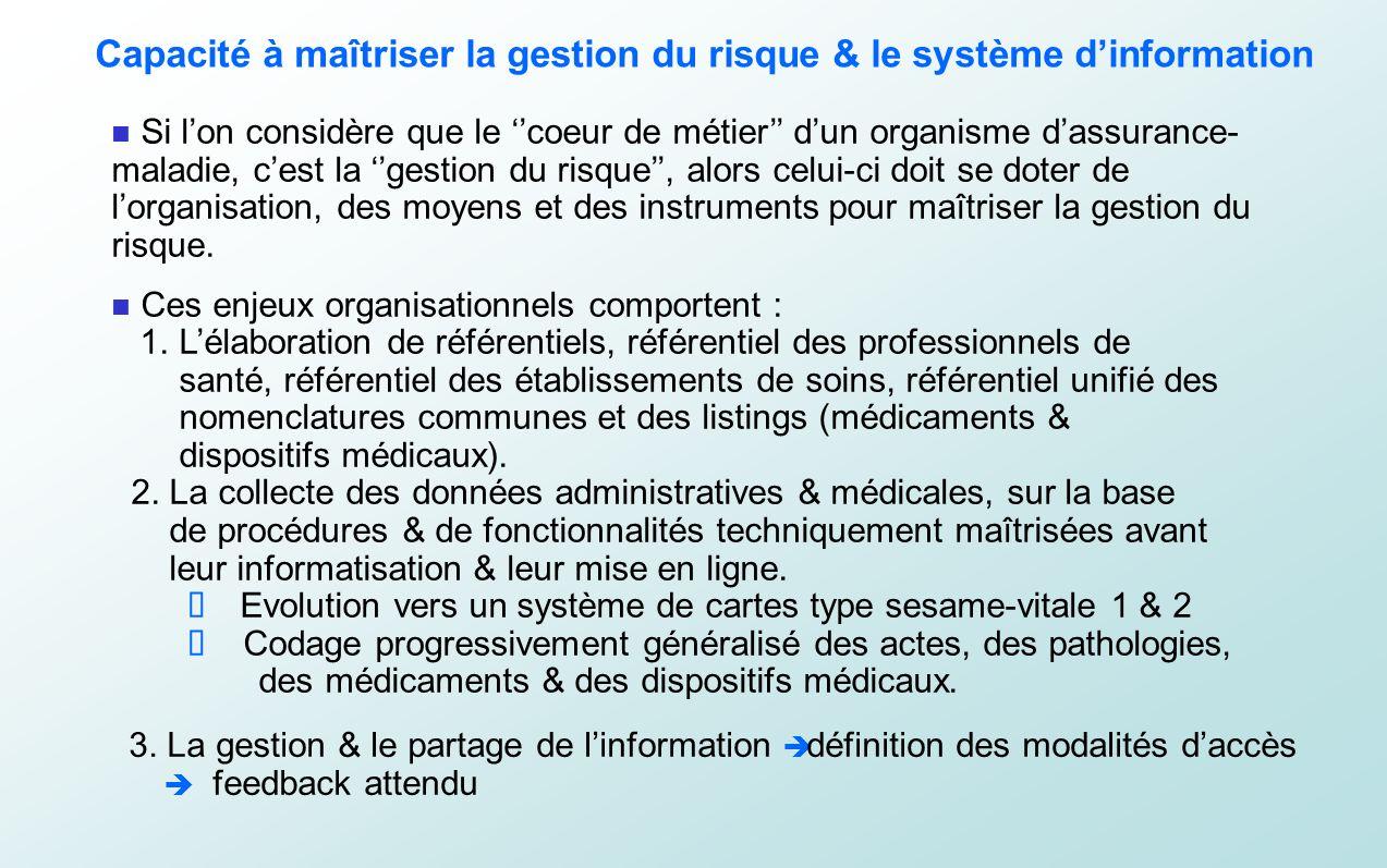 Capacité à maîtriser la gestion du risque & le système d'information