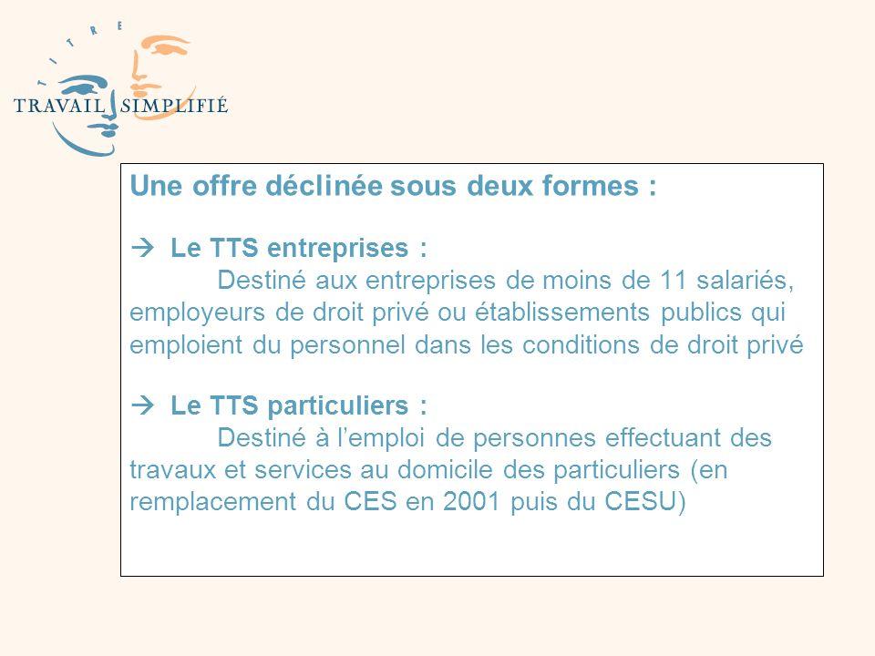 Une offre déclinée sous deux formes :  Le TTS entreprises :