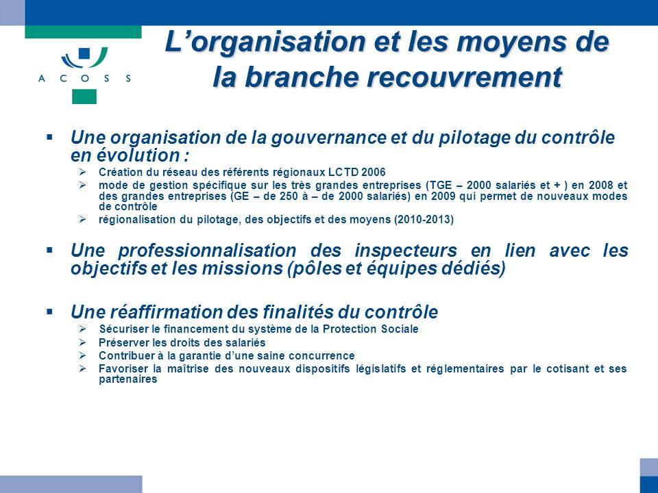 L'organisation et les moyens de la branche recouvrement