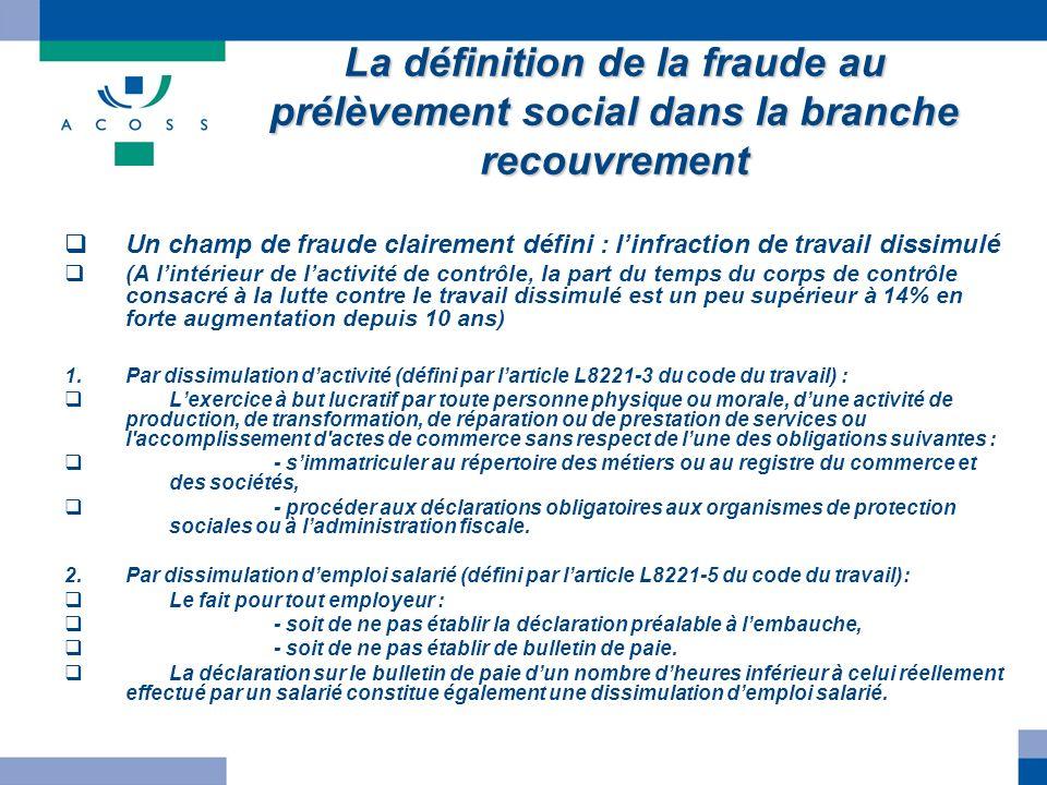 La définition de la fraude au prélèvement social dans la branche recouvrement