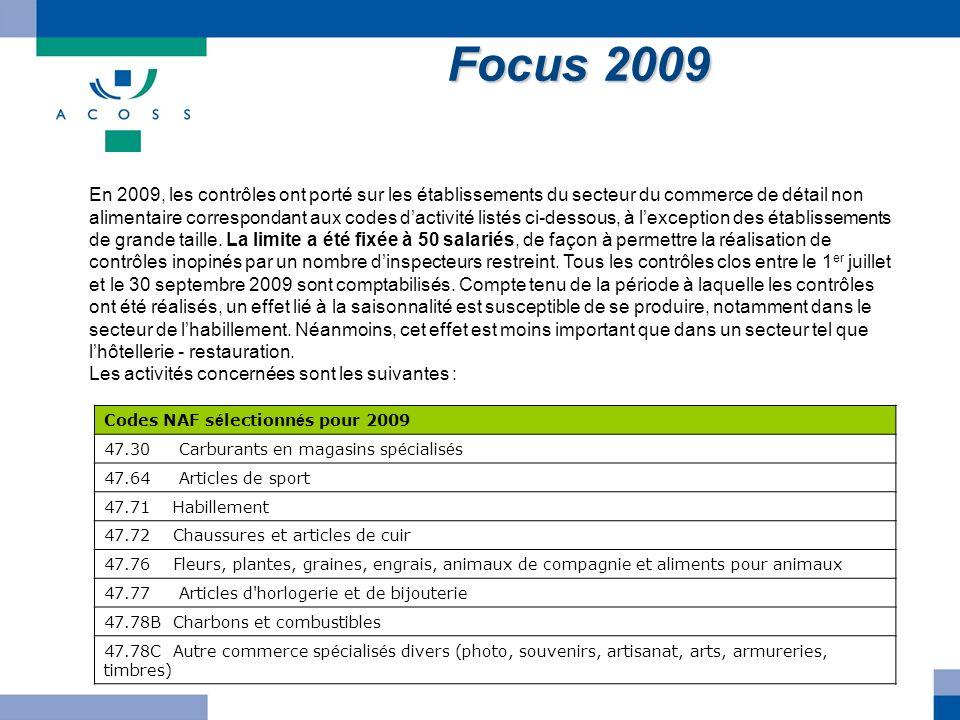Focus 2009