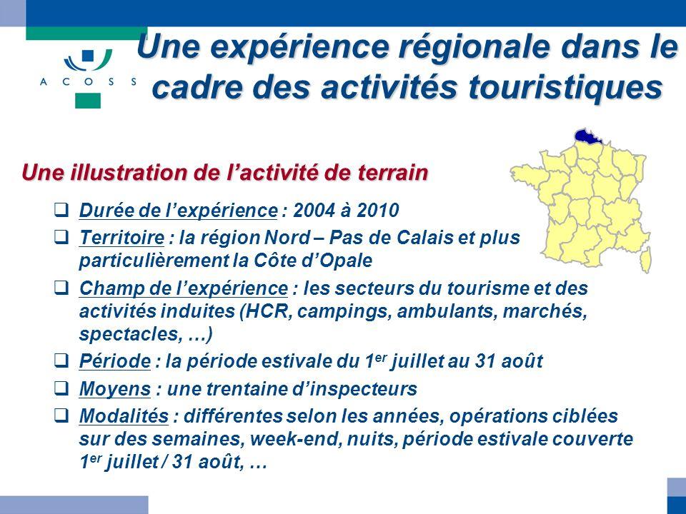 Une expérience régionale dans le cadre des activités touristiques