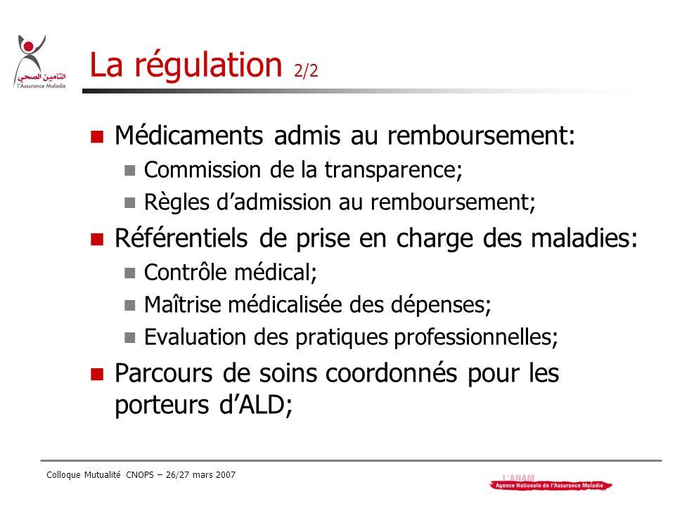 La régulation 2/2 Médicaments admis au remboursement: