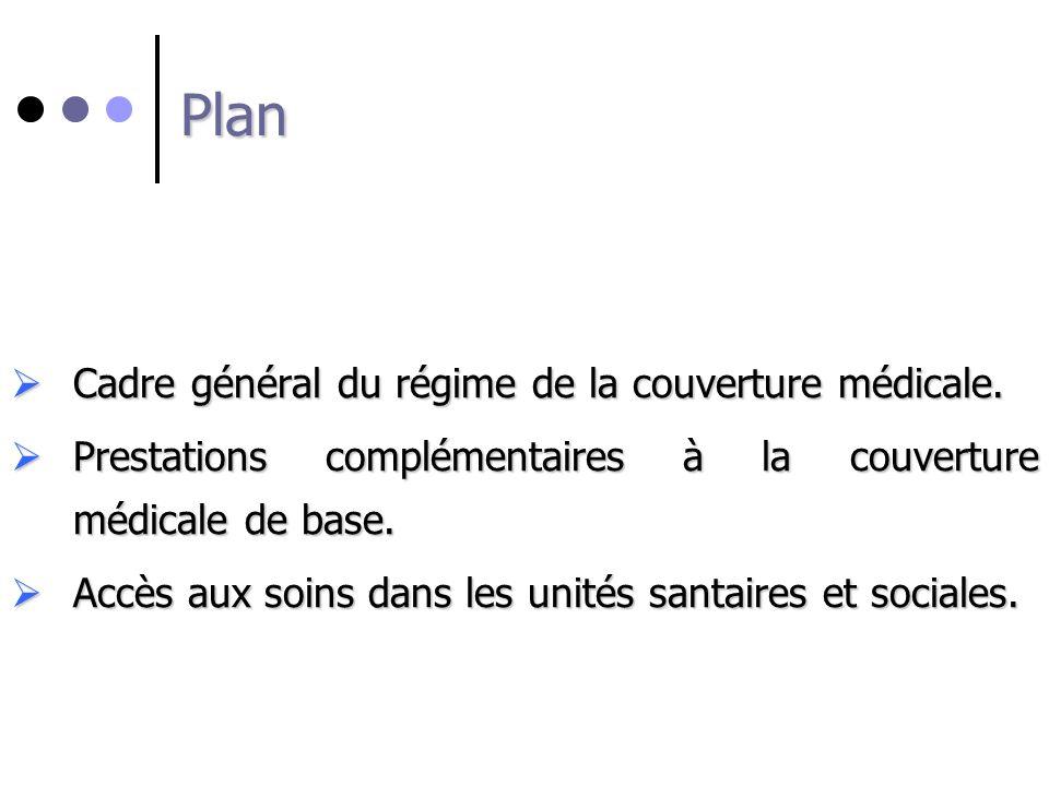 Plan Cadre général du régime de la couverture médicale.
