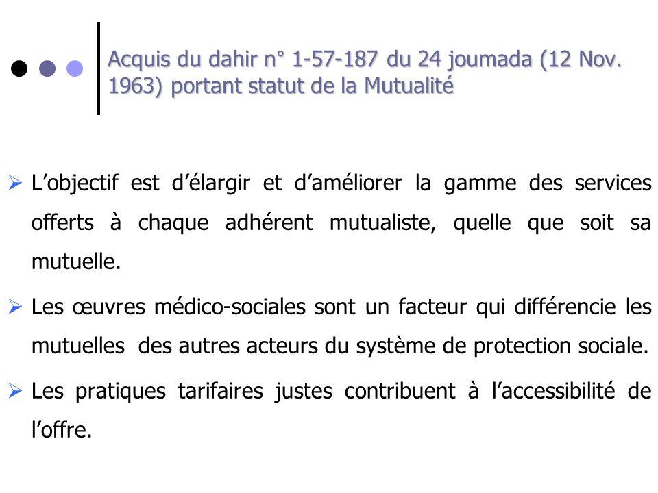 Acquis du dahir n° 1-57-187 du 24 joumada (12 Nov