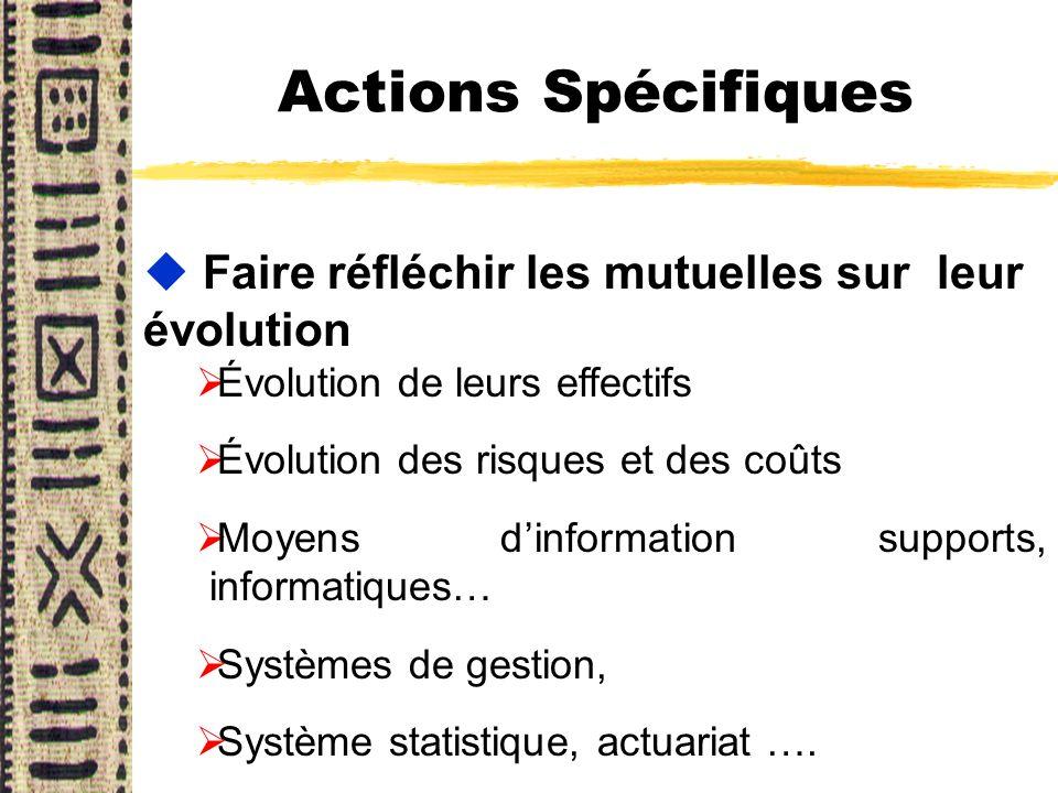 Actions Spécifiques Faire réfléchir les mutuelles sur leur évolution