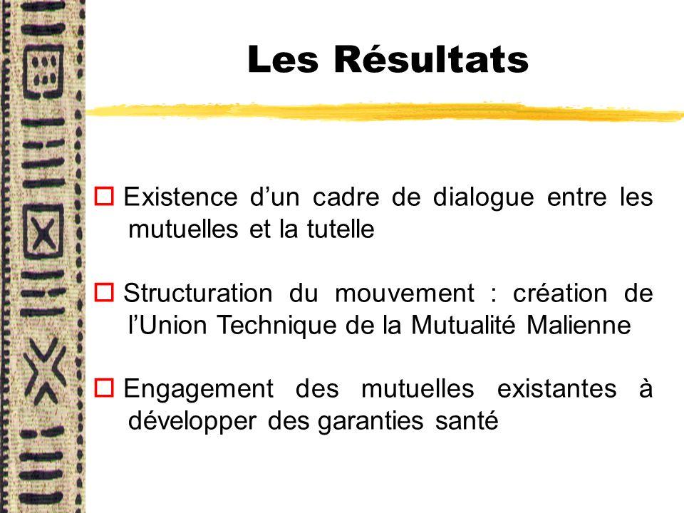 Les Résultats Existence d'un cadre de dialogue entre les mutuelles et la tutelle.