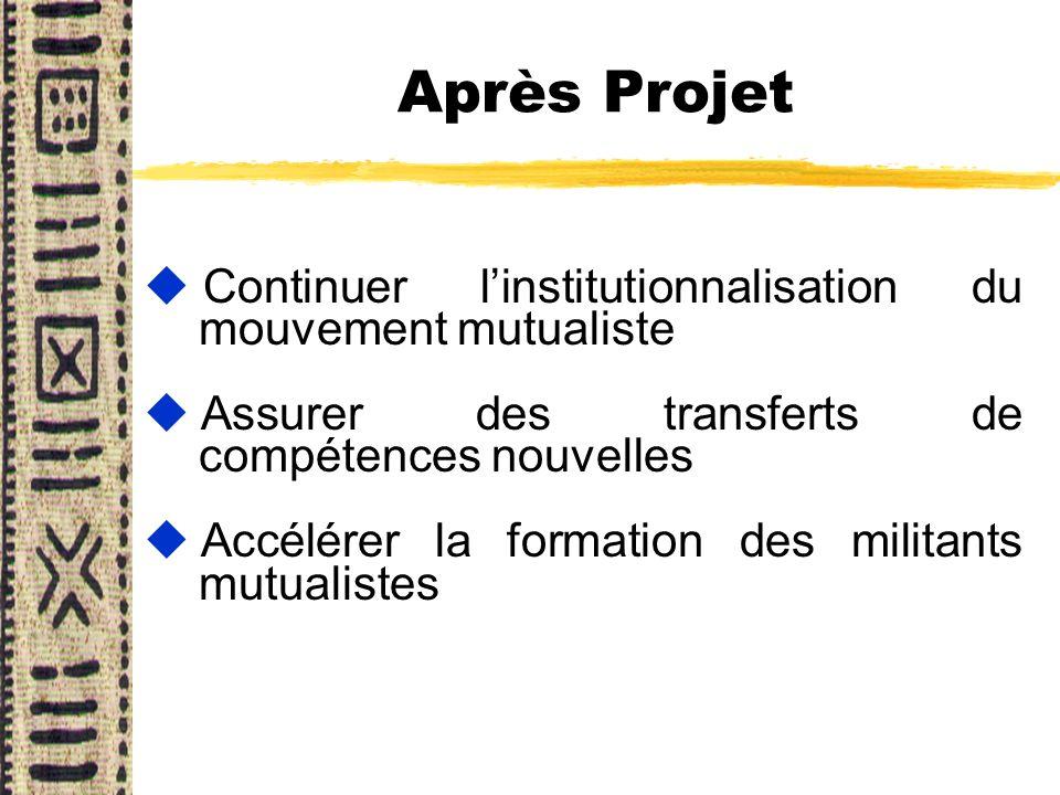 Après Projet Continuer l'institutionnalisation du mouvement mutualiste
