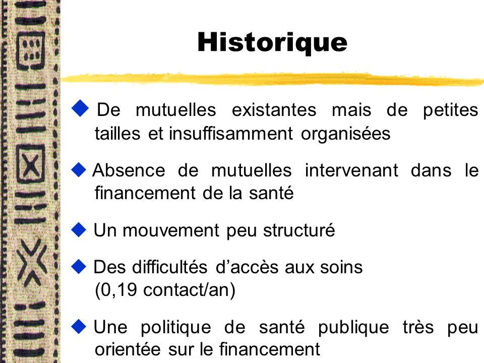Historique De mutuelles existantes mais de petites tailles et insuffisamment organisées.