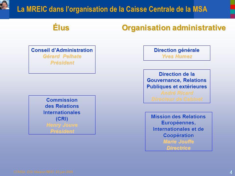 La MREIC dans l'organisation de la Caisse Centrale de la MSA