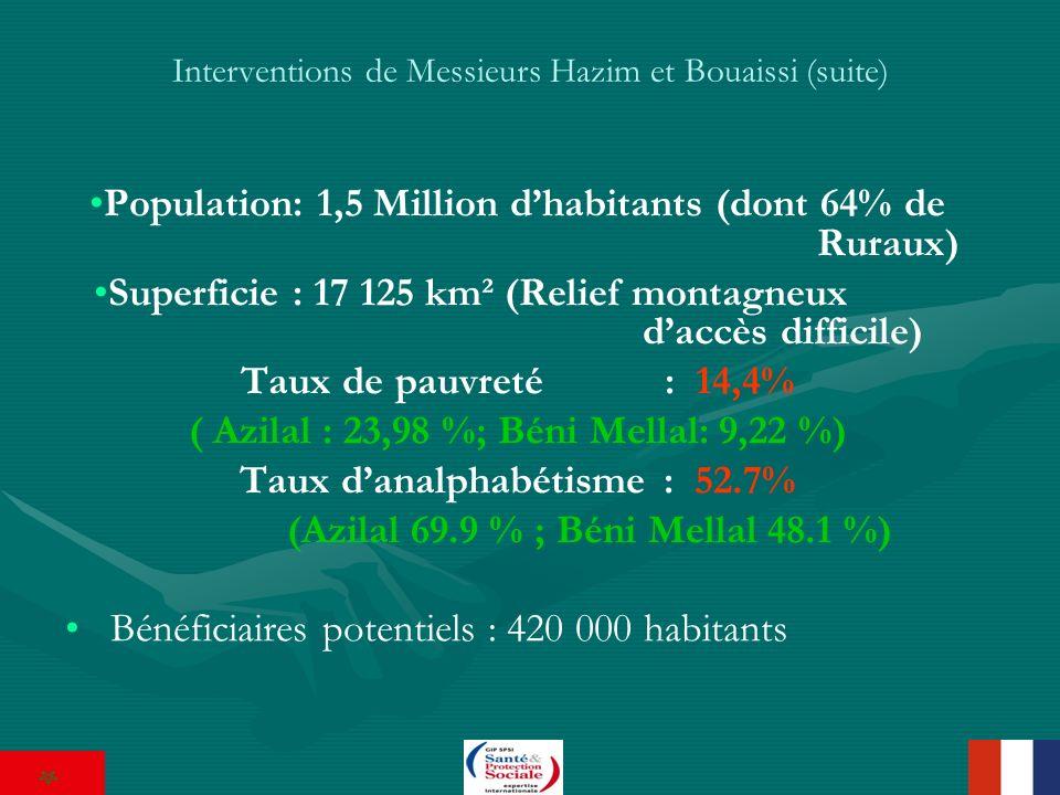 Interventions de Messieurs Hazim et Bouaissi (suite)