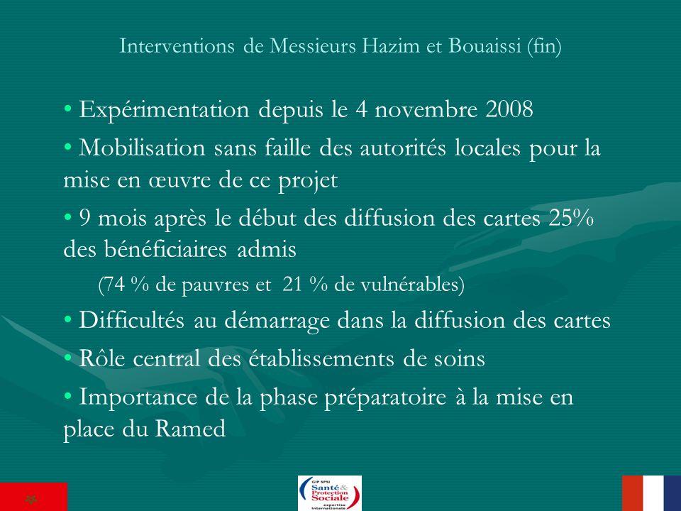 Interventions de Messieurs Hazim et Bouaissi (fin)