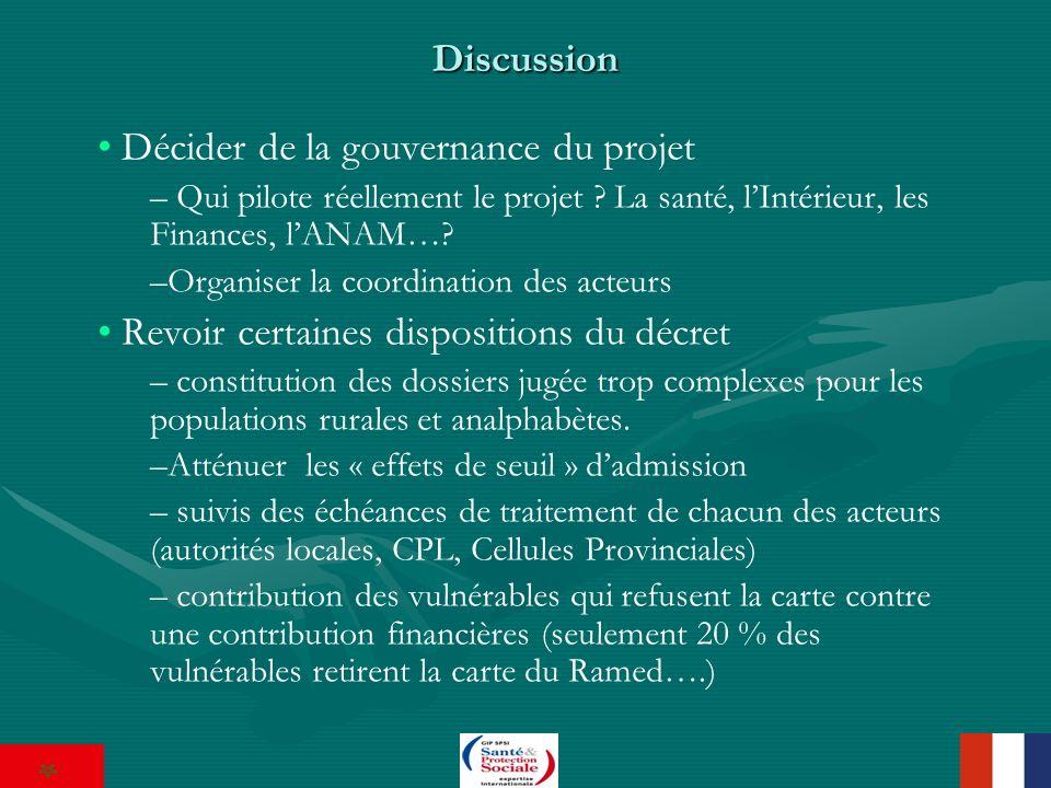 Décider de la gouvernance du projet