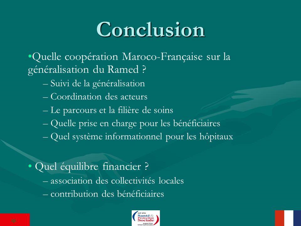 Conclusion Quelle coopération Maroco-Française sur la généralisation du Ramed Suivi de la généralisation.