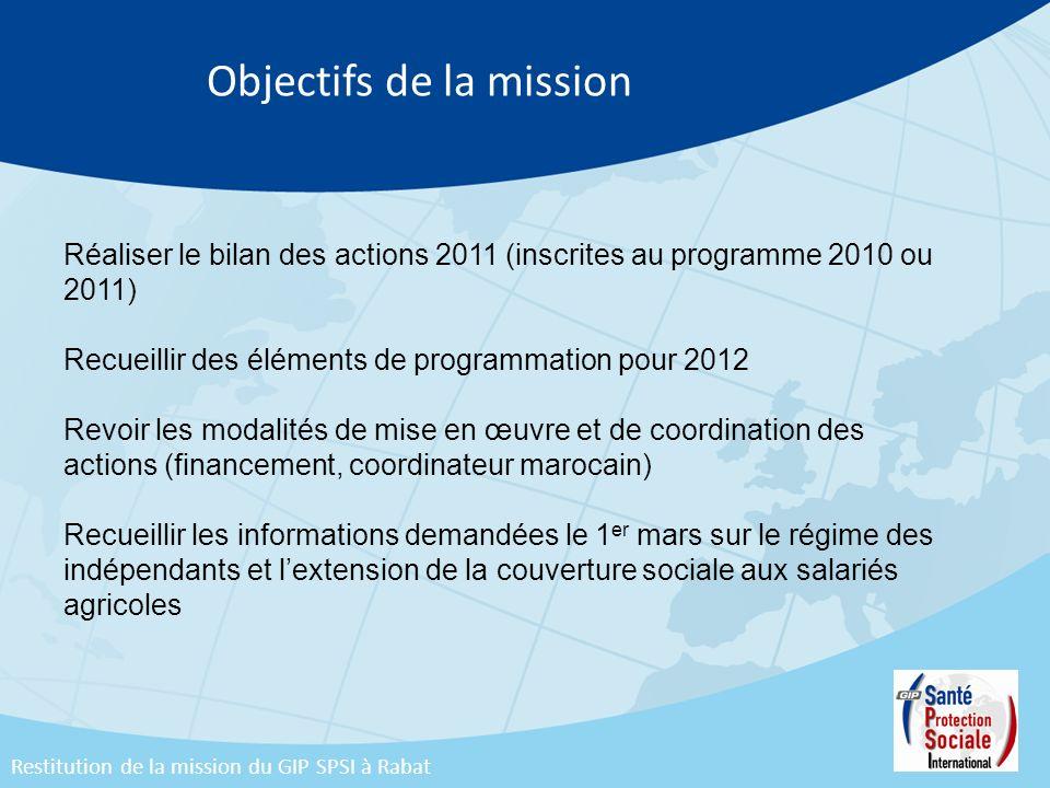 Objectifs de la mission