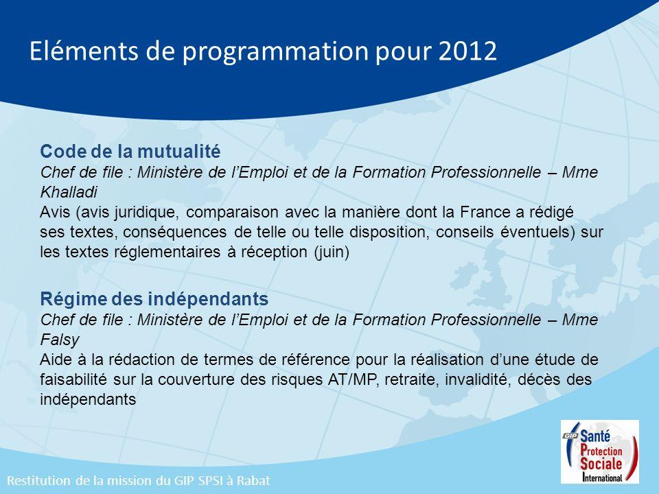 Eléments de programmation pour 2012
