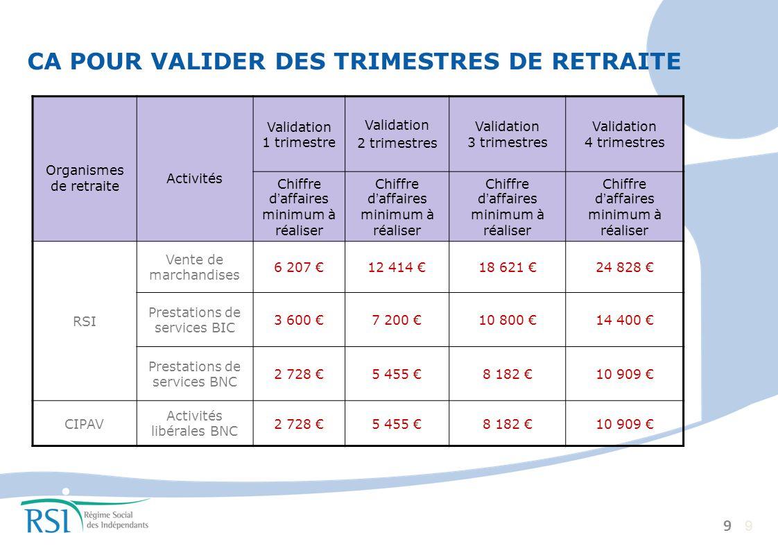 La protection sociale CA POUR VALIDER DES TRIMESTRES DE RETRAITE 9