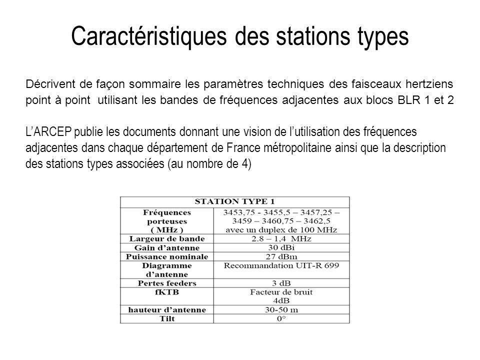 Caractéristiques des stations types