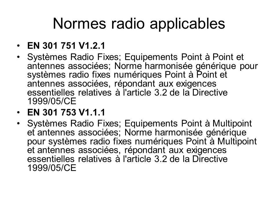 Normes radio applicables