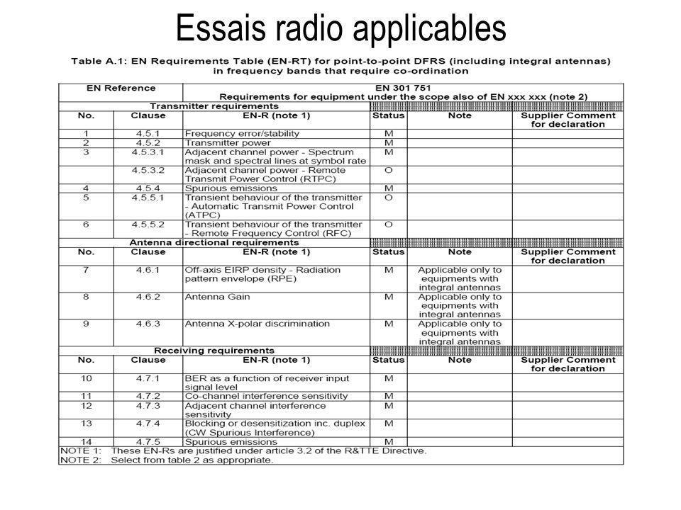 Essais radio applicables