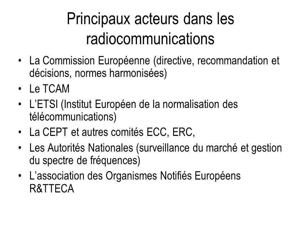 Principaux acteurs dans les radiocommunications