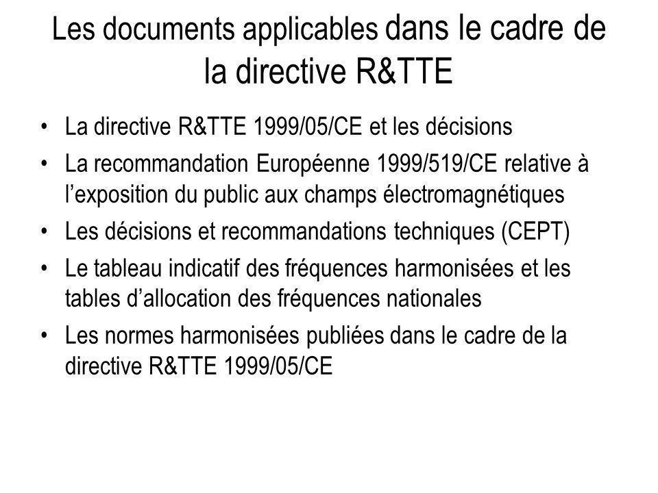 Les documents applicables dans le cadre de la directive R&TTE