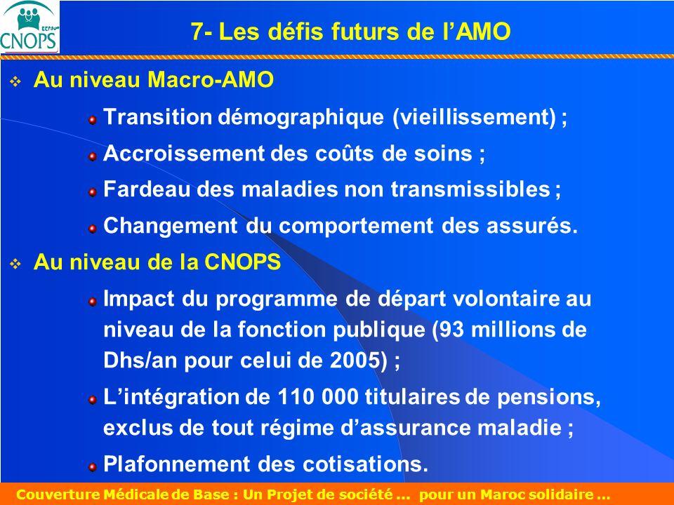 7- Les défis futurs de l'AMO