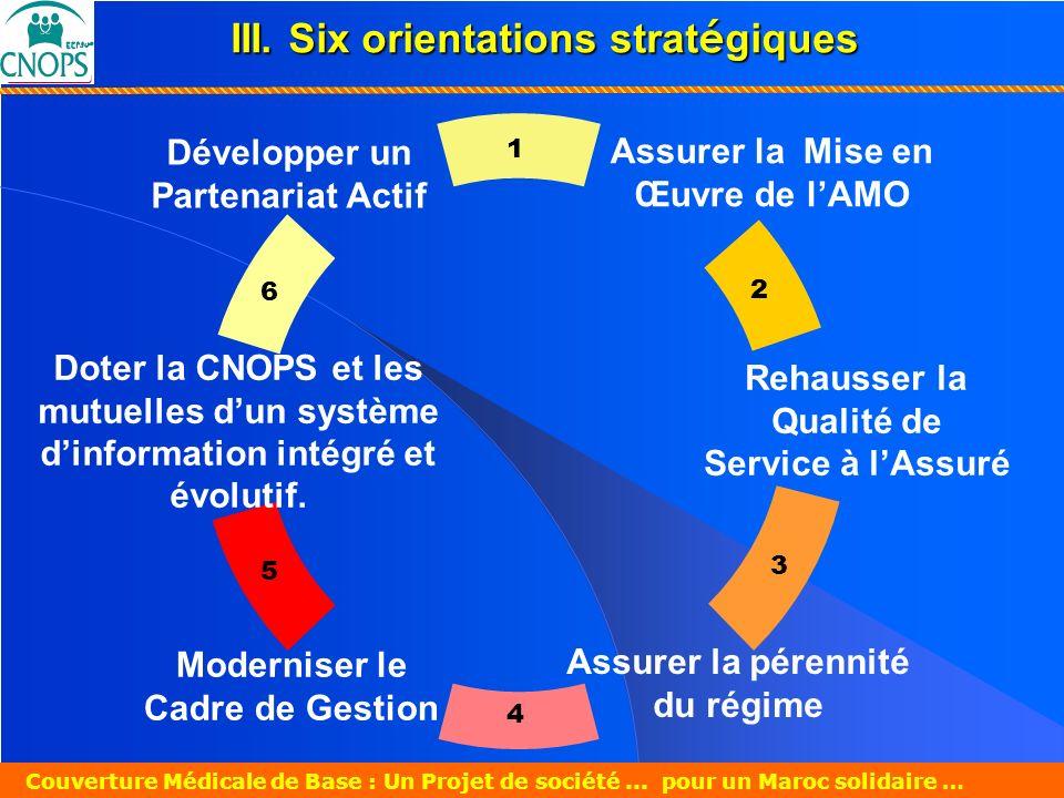 III. Six orientations stratégiques