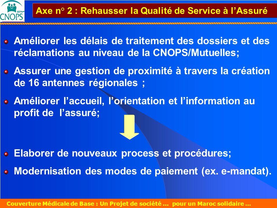 Elaborer de nouveaux process et procédures;