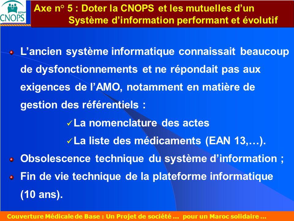 La nomenclature des actes La liste des médicaments (EAN 13,…).