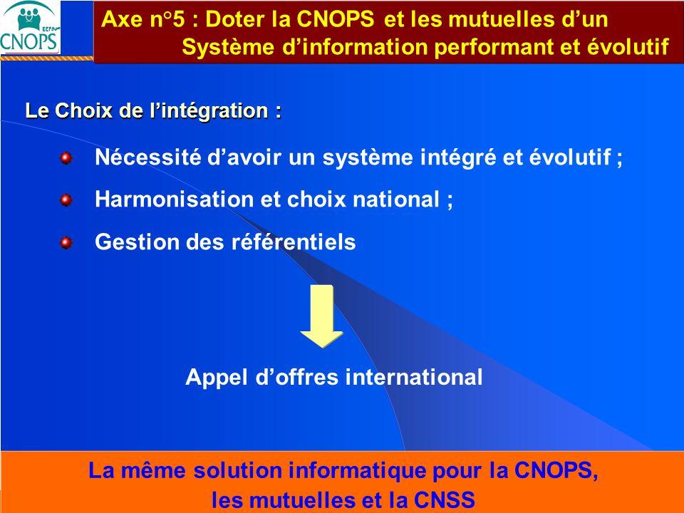 La même solution informatique pour la CNOPS, les mutuelles et la CNSS