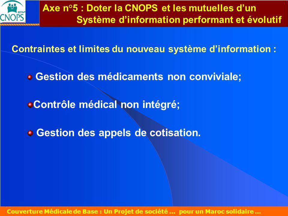 Contrôle médical non intégré; Gestion des appels de cotisation.