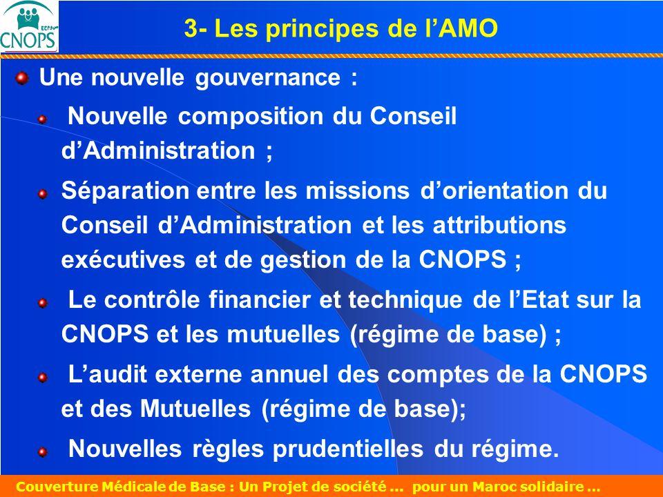 3- Les principes de l'AMO