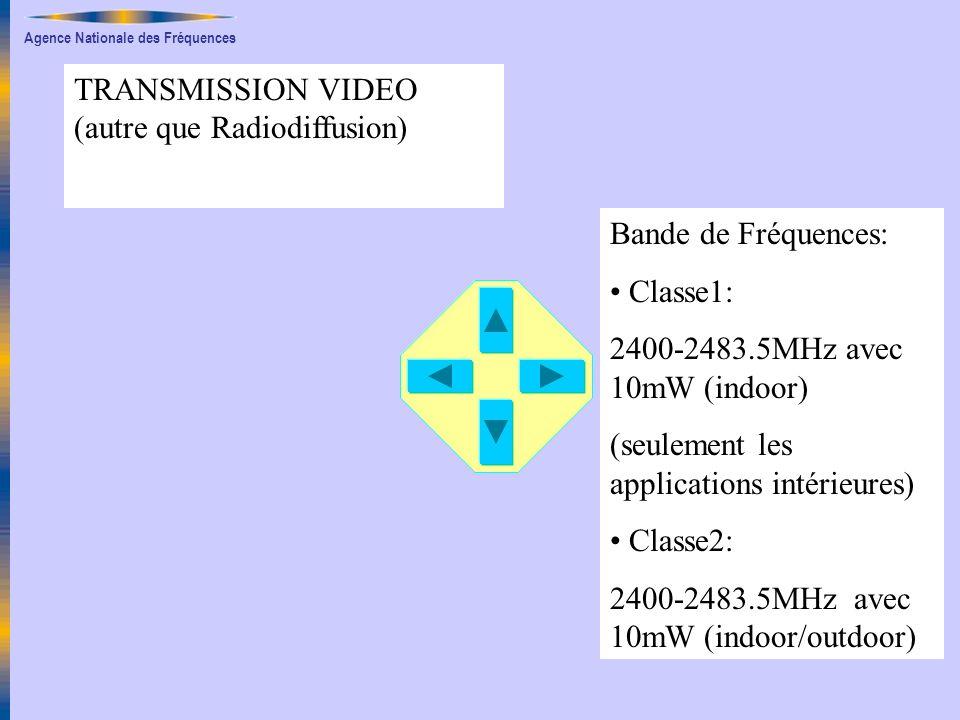 TRANSMISSION VIDEO (autre que Radiodiffusion)