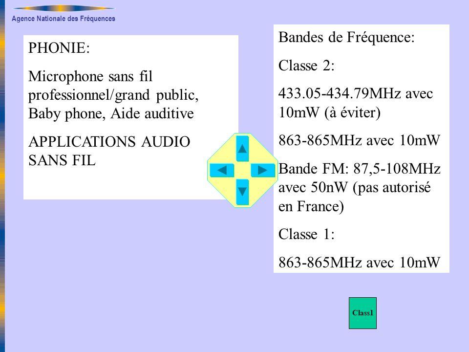 Bande FM: 87,5-108MHz avec 50nW (pas autorisé en France)
