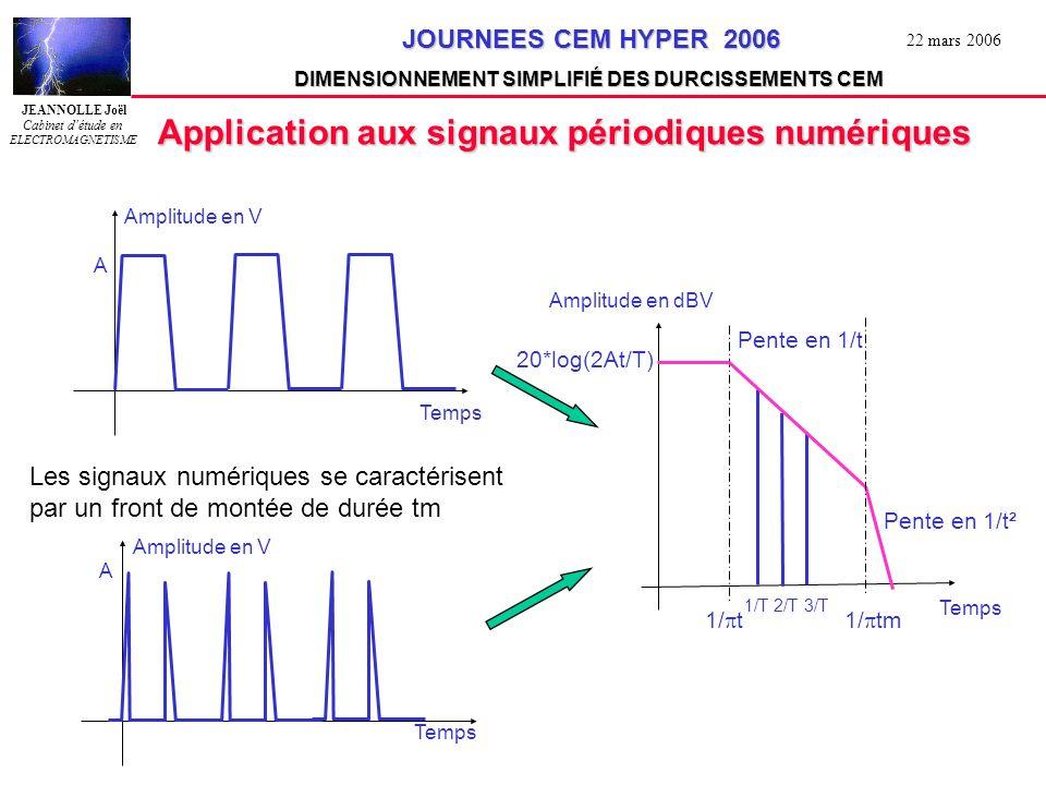 Application aux signaux périodiques numériques