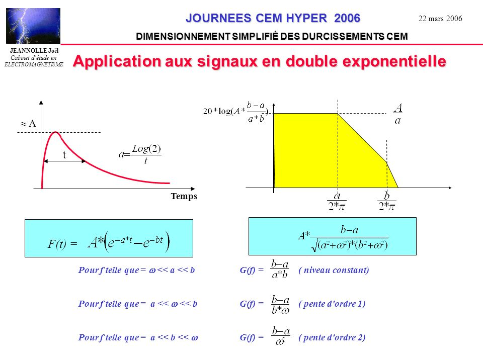 Application aux signaux en double exponentielle