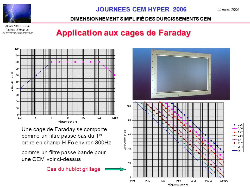 Application aux cages de Faraday