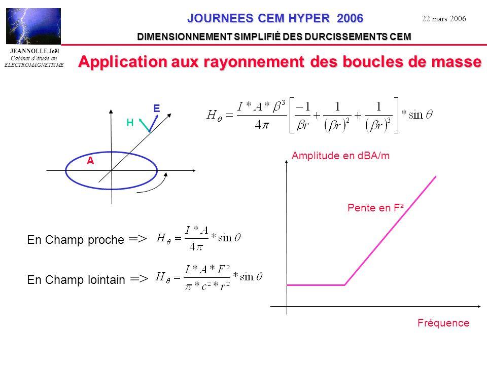Application aux rayonnement des boucles de masse
