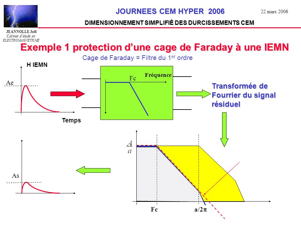 Exemple 1 protection d'une cage de Faraday à une IEMN