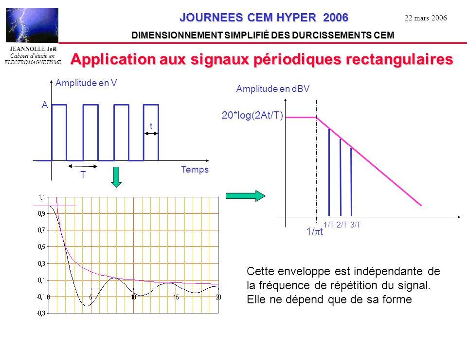 Application aux signaux périodiques rectangulaires