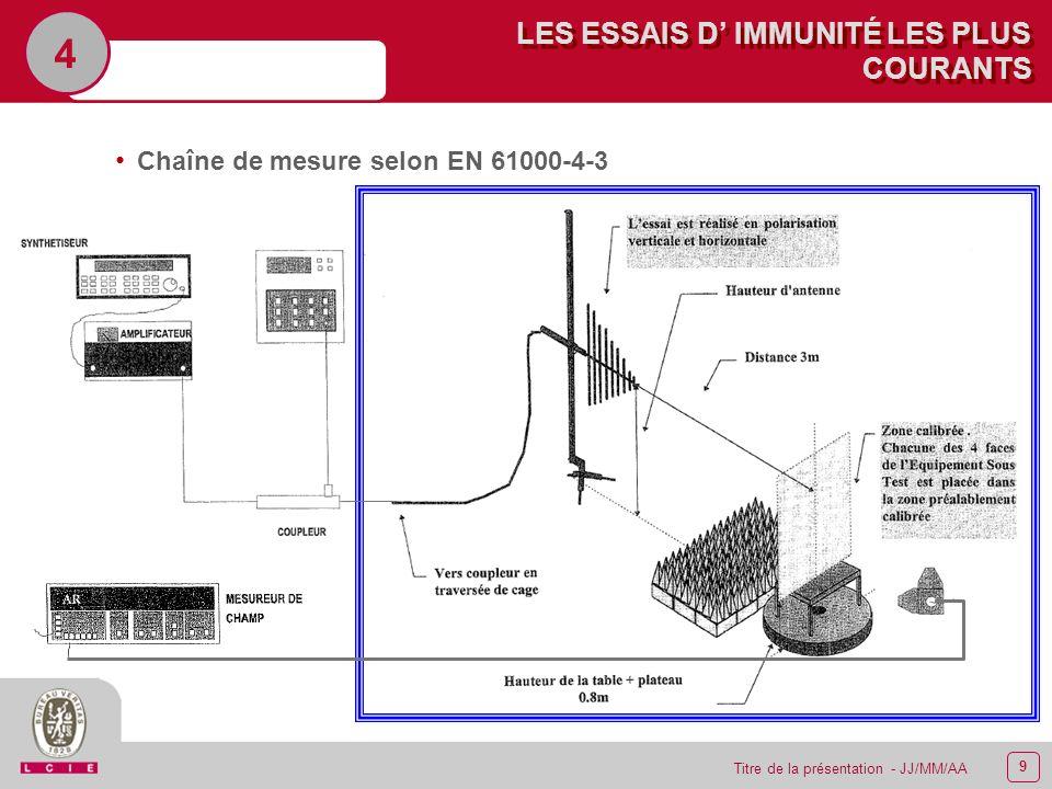 LES ESSAIS D' IMMUNITÉ LES PLUS COURANTS