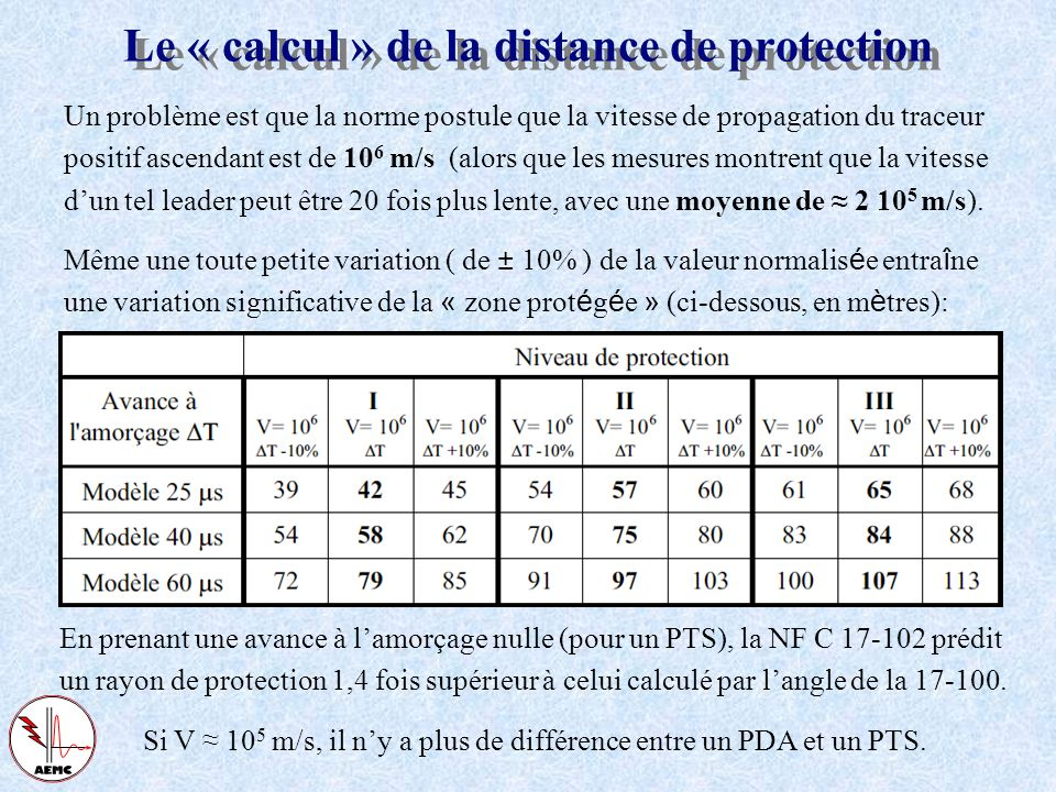 Le « calcul » de la distance de protection