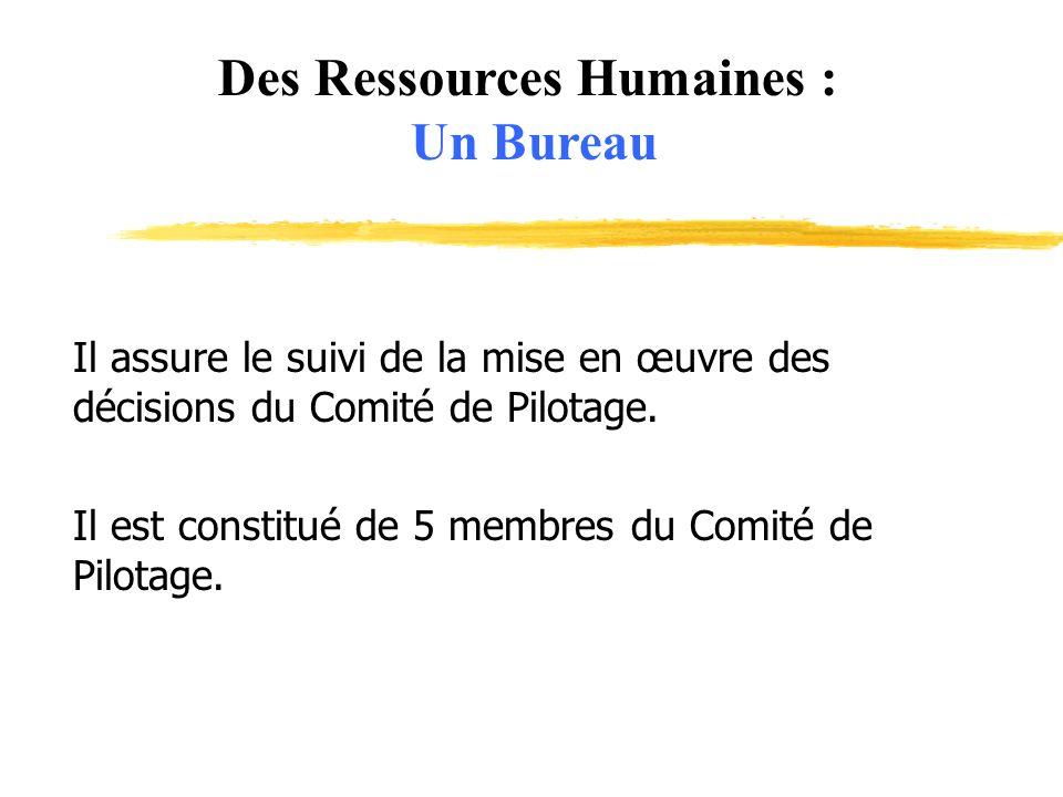 Des Ressources Humaines : Un Bureau