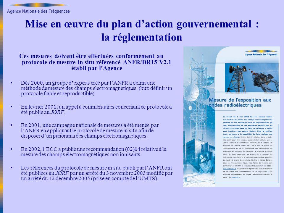 Mise en œuvre du plan d'action gouvernemental : la réglementation