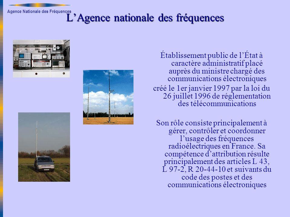 L'Agence nationale des fréquences