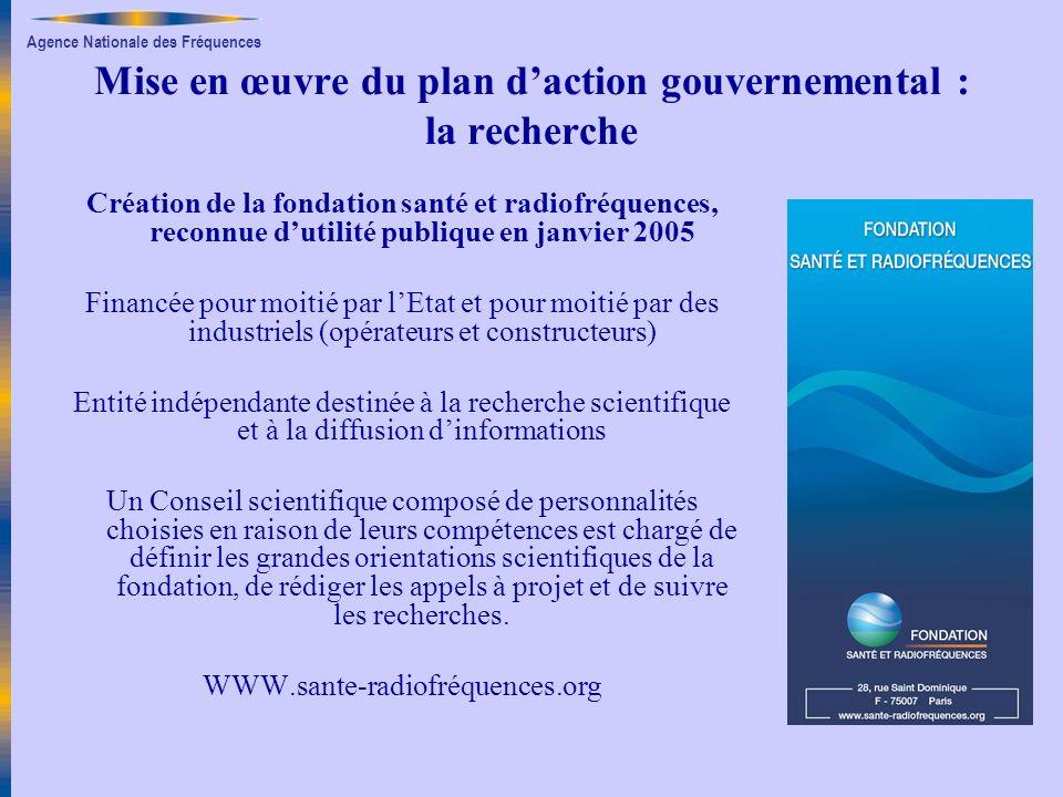 Mise en œuvre du plan d'action gouvernemental : la recherche